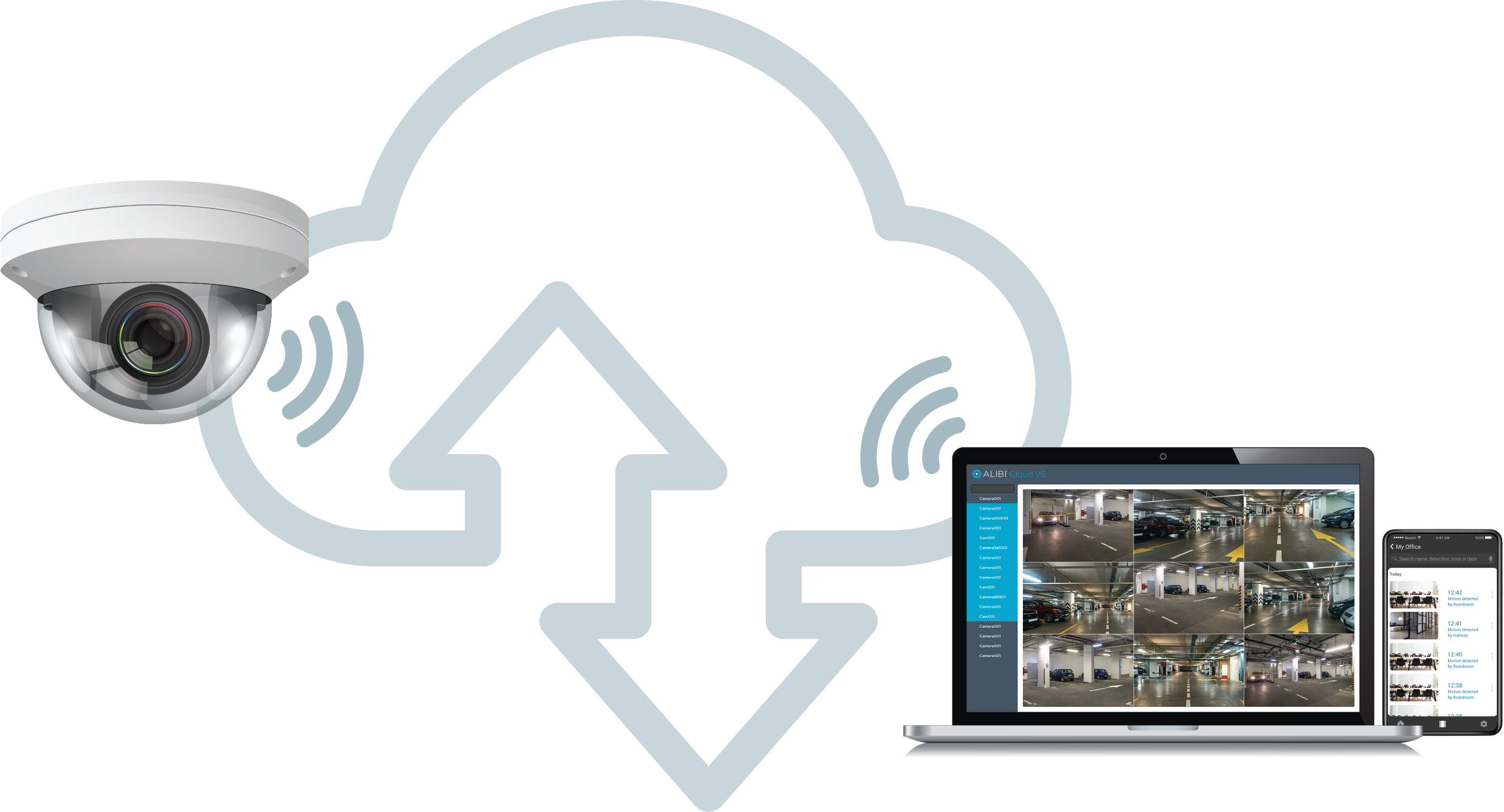 Cloud Video Surveillance
